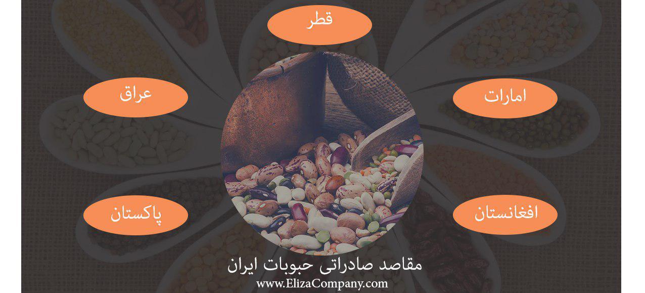 صادرات حبوبات ایران