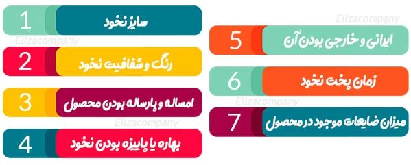 قیمت فله نخود کرمانشاه